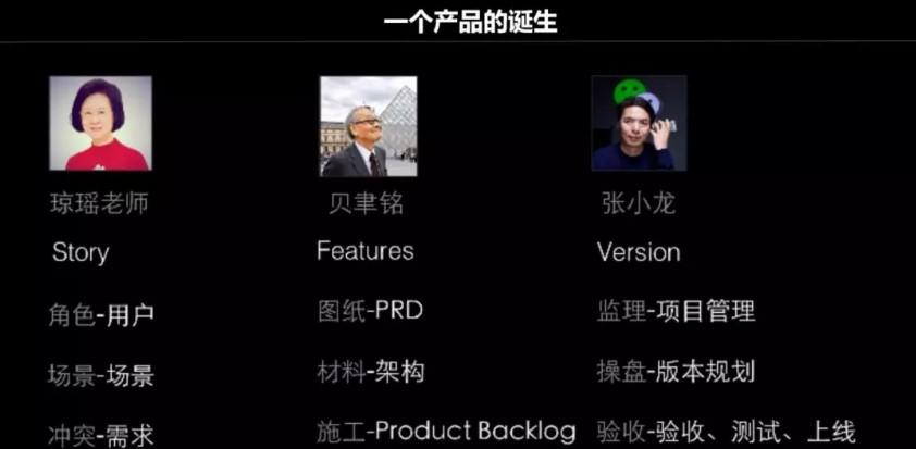 资深产品经理谈:WMS产品诞生记